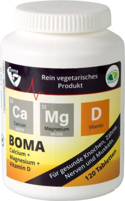 CALCIUM+MAGNESIUM+Vitamin D Tabletten