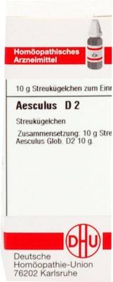 AESCULUS D 2 Globuli